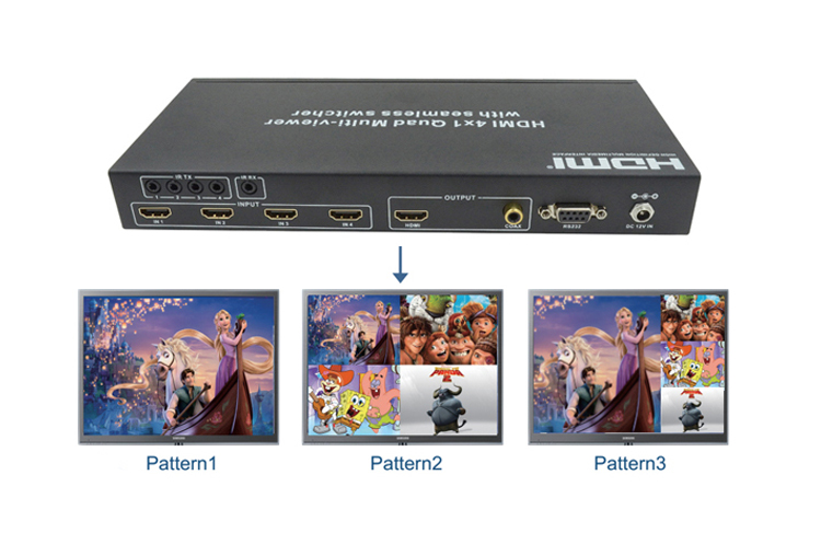 LINK-MI LM-S41 HDMI 4x1 Quad Multi-Viewer With Seamless Switcher